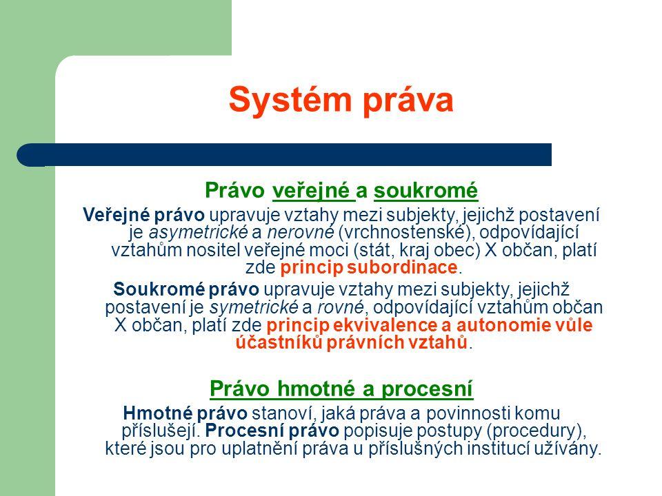 Systém práva Právo veřejné a soukromé Veřejné právo upravuje vztahy mezi subjekty, jejichž postavení je asymetrické a nerovné (vrchnostenské), odpovídající vztahům nositel veřejné moci (stát, kraj obec) X občan, platí zde princip subordinace.