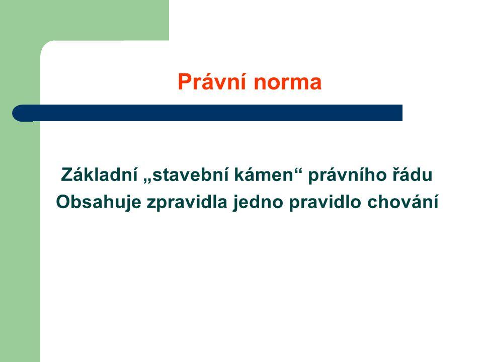Právní norma - skladebné prvky Hypotéza Dispozice Sankce § 19 a § 28 zákona č.