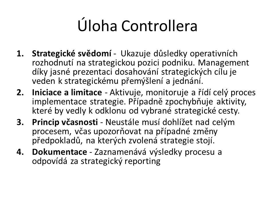 Úloha Controllera 1.Strategické svědomí - Ukazuje důsledky operativních rozhodnutí na strategickou pozici podniku.