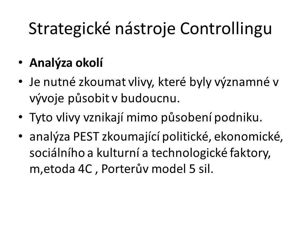 Strategické nástroje Controllingu Analýza okolí Je nutné zkoumat vlivy, které byly významné v vývoje působit v budoucnu.