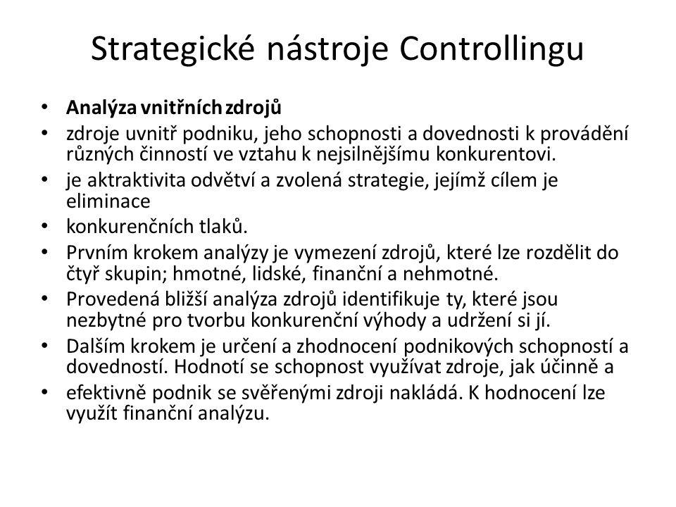 Strategické nástroje Controllingu Analýza vnitřních zdrojů zdroje uvnitř podniku, jeho schopnosti a dovednosti k provádění různých činností ve vztahu k nejsilnějšímu konkurentovi.