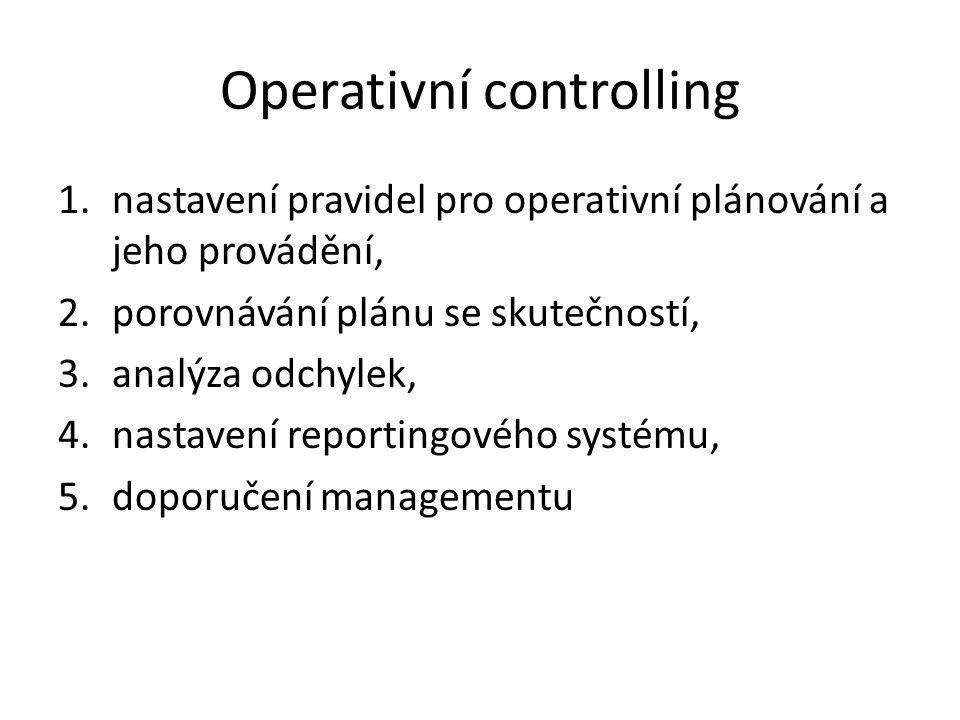 Operativní controlling 1.nastavení pravidel pro operativní plánování a jeho provádění, 2.porovnávání plánu se skutečností, 3.analýza odchylek, 4.nastavení reportingového systému, 5.doporučení managementu
