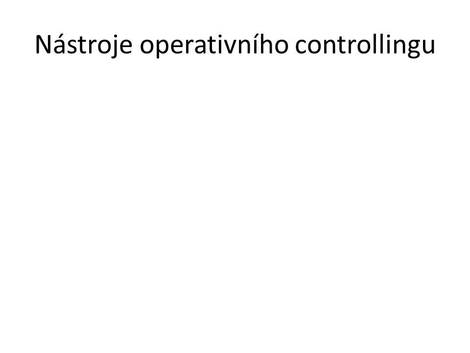 Nástroje operativního controllingu