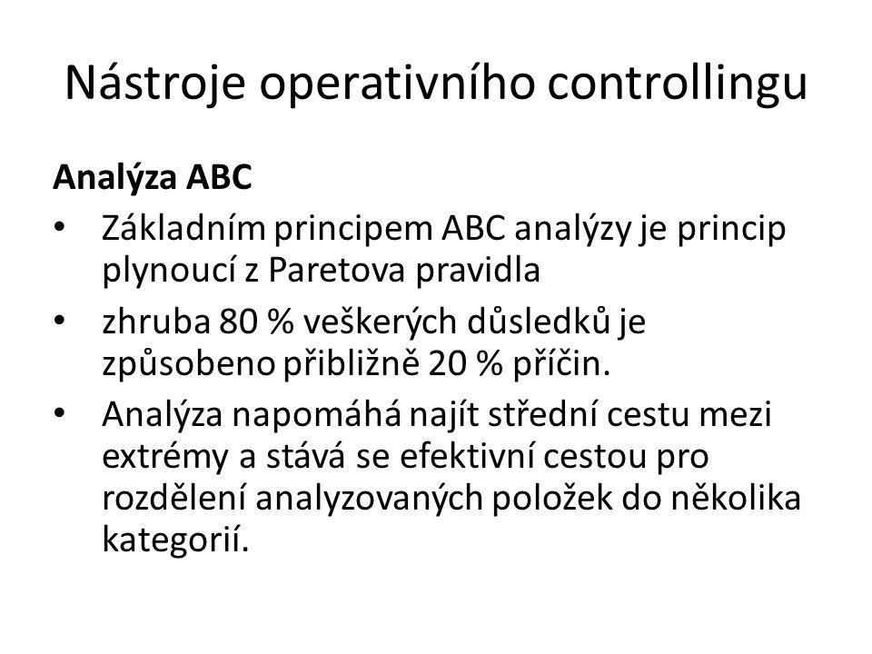 Analýza ABC Základním principem ABC analýzy je princip plynoucí z Paretova pravidla zhruba 80 % veškerých důsledků je způsobeno přibližně 20 % příčin.