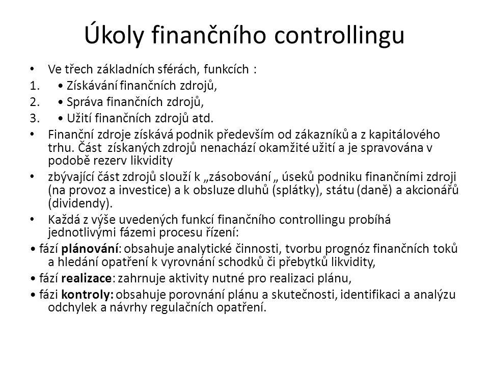 Úkoly finančního controllingu Ve třech základních sférách, funkcích : 1.