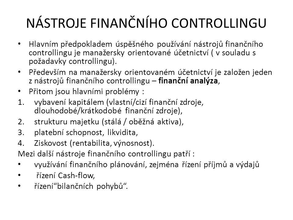 NÁSTROJE FINANČNÍHO CONTROLLINGU Hlavním předpokladem úspěšného používání nástrojů finančního controllingu je manažersky orientované účetnictví ( v souladu s požadavky controllingu).