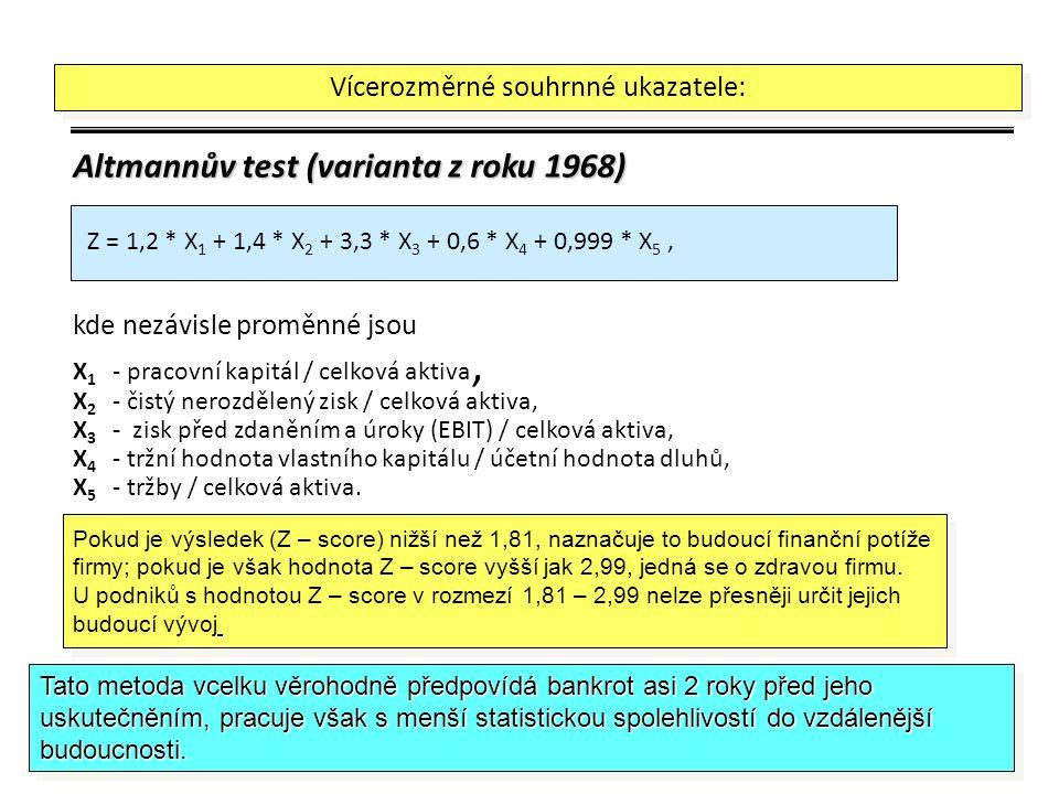 Altmannův test (varianta z roku 1968) kde nezávisle proměnné jsou X 1 - pracovní kapitál / celková aktiva, X 2 - čistý nerozdělený zisk / celková aktiva, X 3 - zisk před zdaněním a úroky (EBIT) / celková aktiva, X 4 - tržní hodnota vlastního kapitálu / účetní hodnota dluhů, X 5 - tržby / celková aktiva.