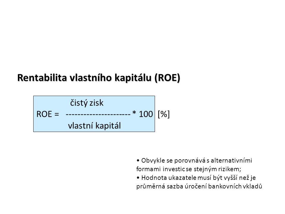 Rentabilita vlastního kapitálu (ROE) čistý zisk ROE = ---------------------- * 100 [%] vlastní kapitál Obvykle se porovnává s alternativními formami investic se stejným rizikem; Hodnota ukazatele musí být vyšší než je průměrná sazba úročení bankovních vkladů