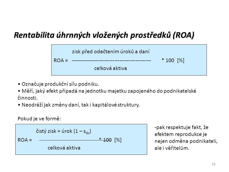 39 Rentabilita úhrnných vložených prostředků (ROA) zisk před odečtením úroků a daní ROA = ---------------------------------------------- * 100 [%] celková aktiva Označuje produkční sílu podniku.