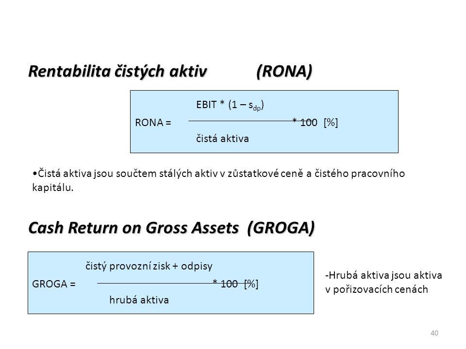40 Rentabilita čistých aktiv (RONA) Cash Return on Gross Assets (GROGA) EBIT * (1 – s dp ) RONA = * 100 [%] čistá aktiva Čistá aktiva jsou součtem stálých aktiv v zůstatkové ceně a čistého pracovního kapitálu.