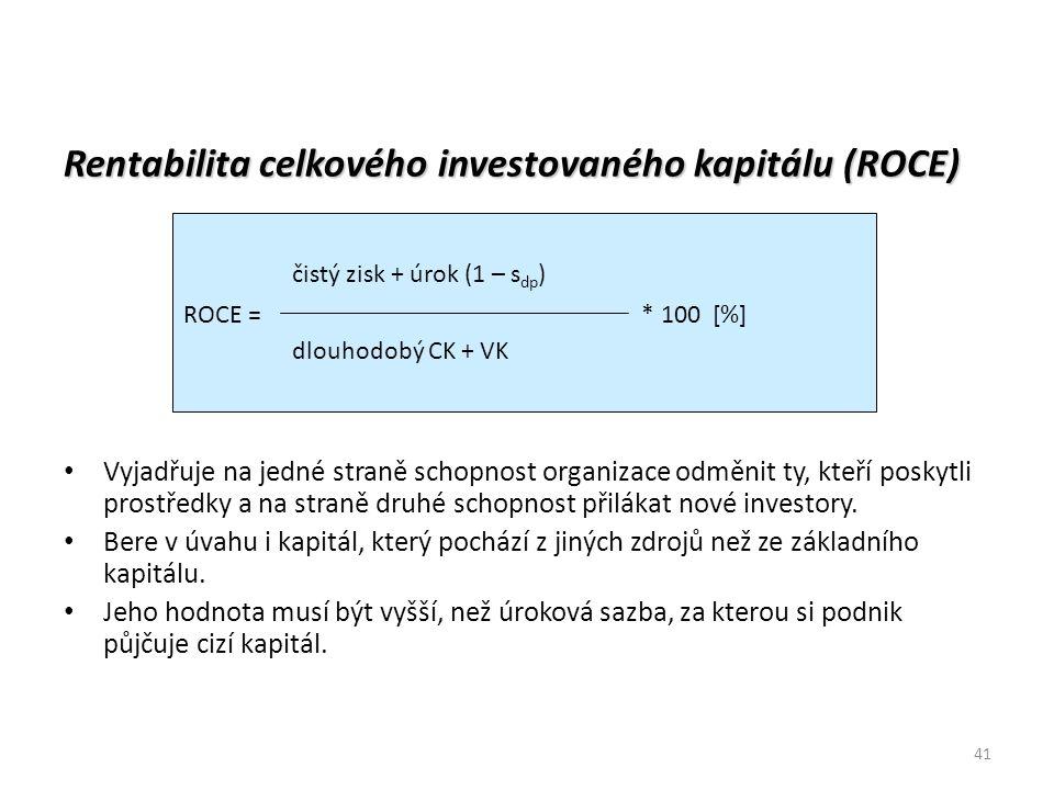 41 Rentabilita celkového investovaného kapitálu (ROCE) Vyjadřuje na jedné straně schopnost organizace odměnit ty, kteří poskytli prostředky a na straně druhé schopnost přilákat nové investory.