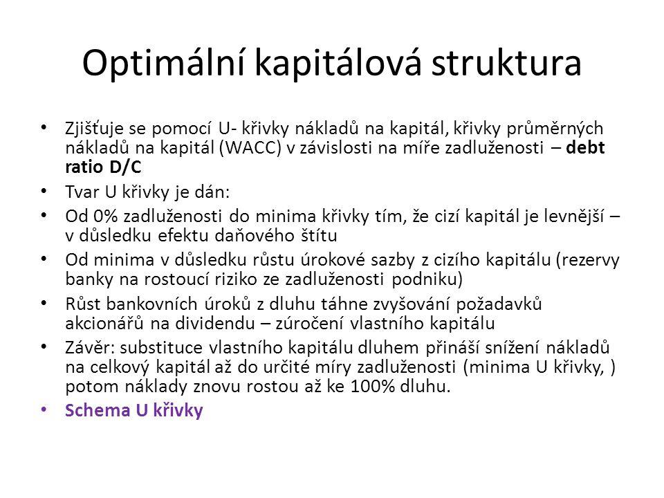 Optimální kapitálová struktura Zjišťuje se pomocí U- křivky nákladů na kapitál, křivky průměrných nákladů na kapitál (WACC) v závislosti na míře zadluženosti – debt ratio D/C Tvar U křivky je dán: Od 0% zadluženosti do minima křivky tím, že cizí kapitál je levnější – v důsledku efektu daňového štítu Od minima v důsledku růstu úrokové sazby z cizího kapitálu (rezervy banky na rostoucí riziko ze zadluženosti podniku) Růst bankovních úroků z dluhu táhne zvyšování požadavků akcionářů na dividendu – zúročení vlastního kapitálu Závěr: substituce vlastního kapitálu dluhem přináší snížení nákladů na celkový kapitál až do určité míry zadluženosti (minima U křivky, ) potom náklady znovu rostou až ke 100% dluhu.