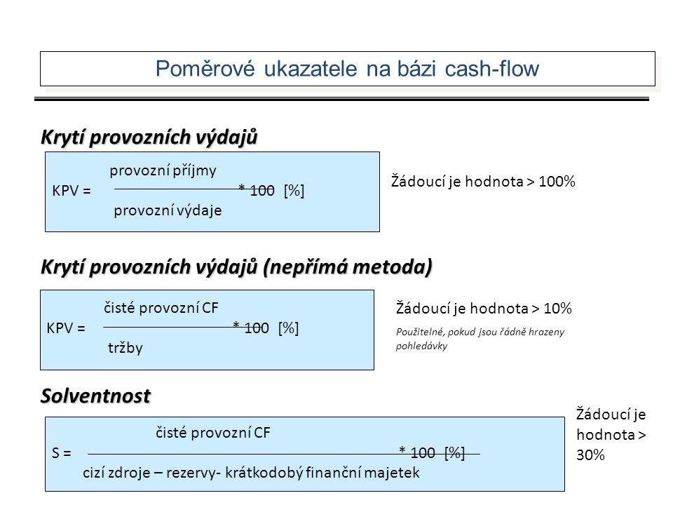 Krytí provozních výdajů Krytí provozních výdajů (nepřímá metoda) Solventnost provozní příjmy KPV = * 100 [%] provozní výdaje Žádoucí je hodnota > 100% čisté provozní CF KPV = * 100 [%] tržby Žádoucí je hodnota > 10% Použitelné, pokud jsou řádně hrazeny pohledávky čisté provozní CF S = * 100 [%] cizí zdroje – rezervy- krátkodobý finanční majetek Žádoucí je hodnota > 30% Poměrové ukazatele na bázi cash-flow