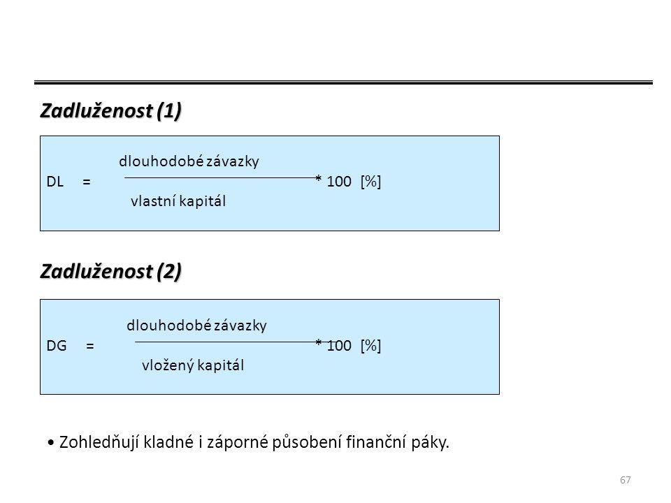 67 Zadluženost (1) Zadluženost (2) dlouhodobé závazky DL = * 100 [%] vlastní kapitál dlouhodobé závazky DG = * 100 [%] vložený kapitál Zohledňují kladné i záporné působení finanční páky.