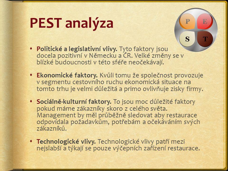 PEST analýza  Politické a legislativní vlivy. Tyto faktory jsou docela pozitivní v Německu a ČR.