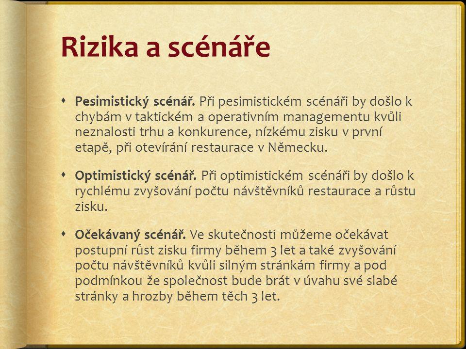 Rizika a scénáře  Pesimistický scénář.