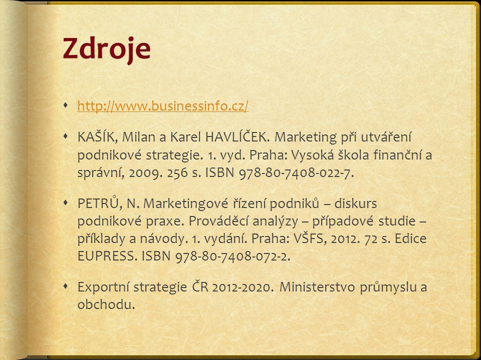 Zdroje  http://www.businessinfo.cz/ http://www.businessinfo.cz/  KAŠÍK, Milan a Karel HAVLÍČEK.