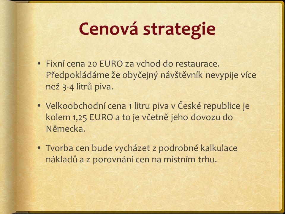 Logistika  Výroba produktů probíhá na území České republiky.
