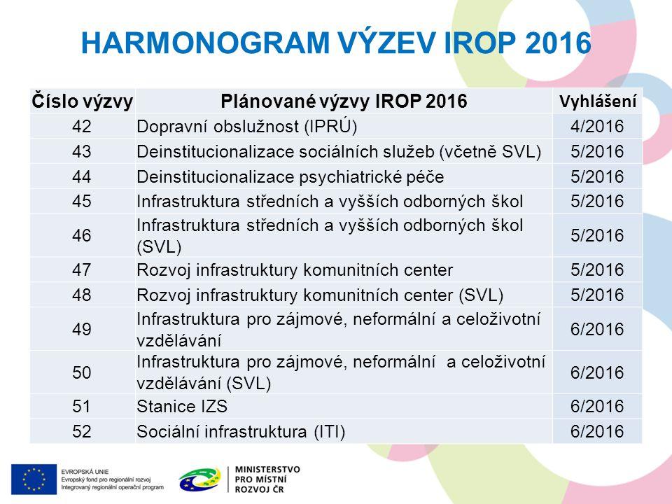 HARMONOGRAM VÝZEV IROP 2016 Číslo výzvyPlánované výzvy IROP 2016 Vyhlášení 42Dopravní obslužnost (IPRÚ)4/2016 43Deinstitucionalizace sociálních služeb (včetně SVL)5/2016 44Deinstitucionalizace psychiatrické péče5/2016 45Infrastruktura středních a vyšších odborných škol5/2016 46 Infrastruktura středních a vyšších odborných škol (SVL) 5/2016 47Rozvoj infrastruktury komunitních center5/2016 48Rozvoj infrastruktury komunitních center (SVL)5/2016 49 Infrastruktura pro zájmové, neformální a celoživotní vzdělávání 6/2016 50 Infrastruktura pro zájmové, neformální a celoživotní vzdělávání (SVL) 6/2016 51Stanice IZS6/2016 52Sociální infrastruktura (ITI)6/2016