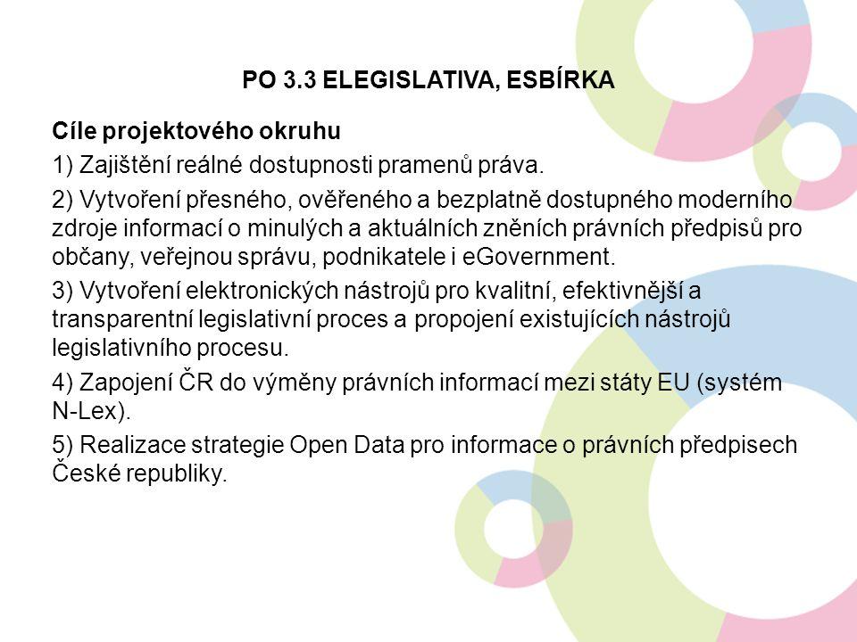 PO 3.3 ELEGISLATIVA, ESBÍRKA Cíle projektového okruhu 1) Zajištění reálné dostupnosti pramenů práva.