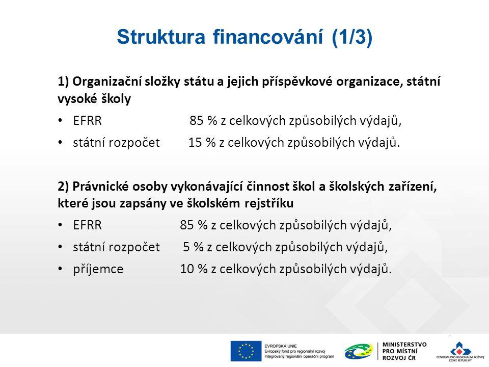 1) Organizační složky státu a jejich příspěvkové organizace, státní vysoké školy EFRR 85 % z celkových způsobilých výdajů, státní rozpočet 15 % z celkových způsobilých výdajů.