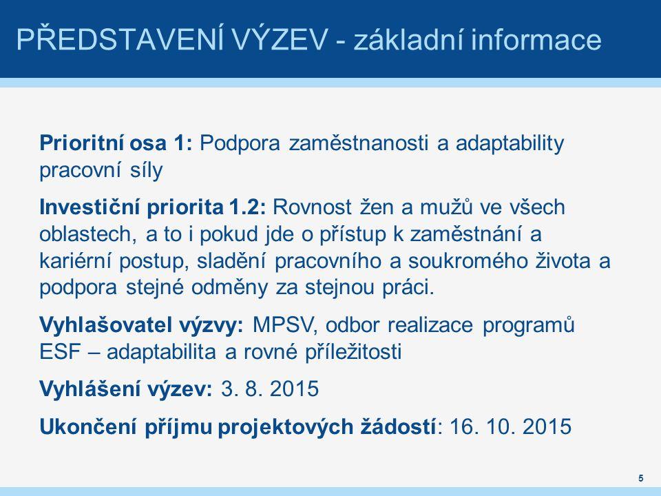 Součást monitorovacího systému pro využívání Evropských strukturálních a investičních fondů v ČR v programovém období 2014-2020 Systémové požadavky Nejnovější verze prohlížečů Internet Explorer Mozilla Firefox Zapnutý JavaScript Dostupnost – 365 dní v roce v době 4:00 – 24:00 hod.