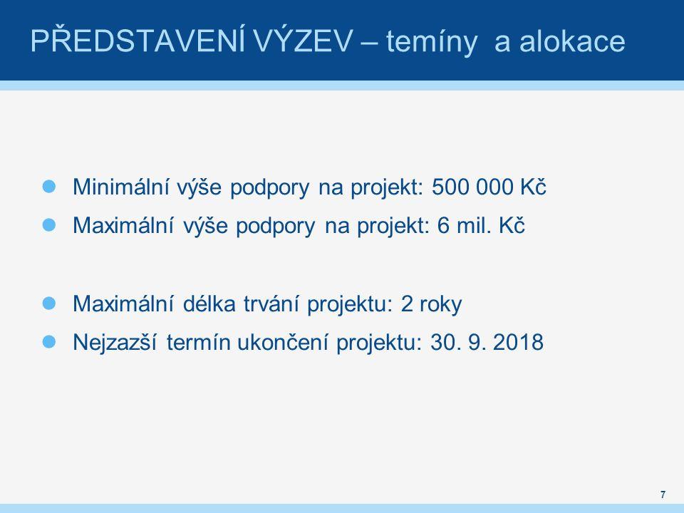 PŘEDSTAVENÍ VÝZEV – temíny a alokace Minimální výše podpory na projekt: 500 000 Kč Maximální výše podpory na projekt: 6 mil. Kč Maximální délka trvání