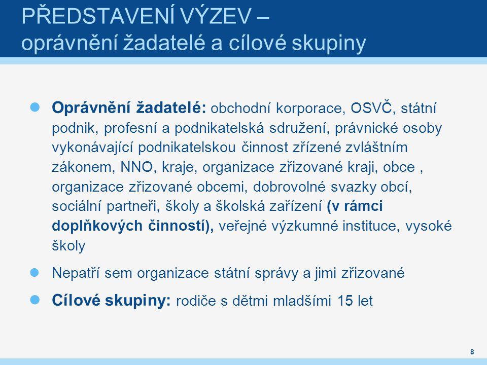 DALŠÍ DOTAZY SMĚŘUJTE PROSÍM DO DISKUSNÍHO KLUBU NA WEBU ESFCR.CZ ZDE: https://forum.esfcr.cz/node/82/vyzva-k-prekladani- projektu-na-podporu-sluzeb-pece-2/qa/ NEBO VYUŽIJTE OSOBNÍCH KONZULTACÍ