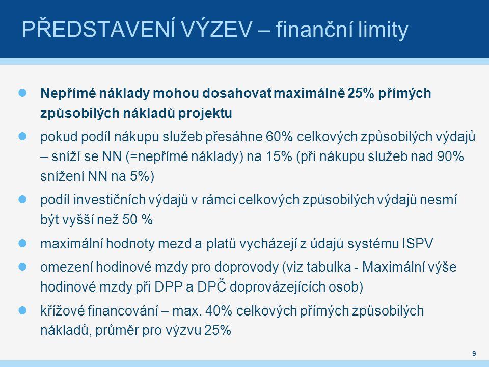PŘEDSTAVENÍ VÝZEV – finanční limity Nepřímé náklady mohou dosahovat maximálně 25% přímých způsobilých nákladů projektu pokud podíl nákupu služeb přesáhne 60% celkových způsobilých výdajů – sníží se NN (=nepřímé náklady) na 15% (při nákupu služeb nad 90% snížení NN na 5%) podíl investičních výdajů v rámci celkových způsobilých výdajů nesmí být vyšší než 50 % maximální hodnoty mezd a platů vycházejí z údajů systému ISPV omezení hodinové mzdy pro doprovody (viz tabulka - Maximální výše hodinové mzdy při DPP a DPČ doprovázejících osob) křížové financování – max.