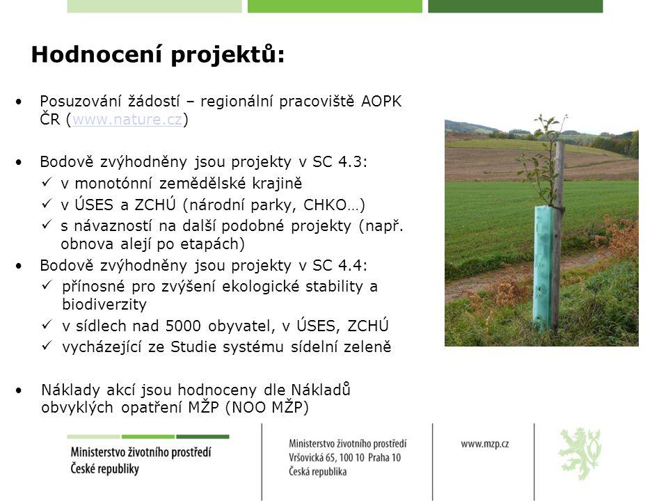 Hodnocení projektů: Posuzování žádostí – regionální pracoviště AOPK ČR (www.nature.cz)www.nature.cz Bodově zvýhodněny jsou projekty v SC 4.3: v monotó