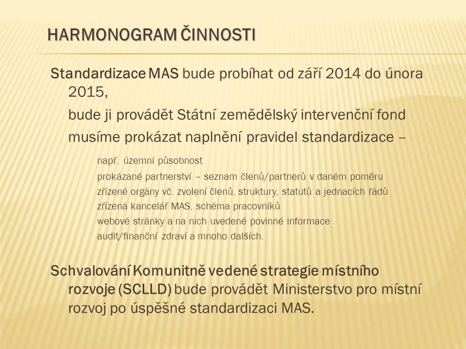 Standardizace MAS bude probíhat od září 2014 do února 2015, bude ji provádět Státní zemědělský intervenční fond musíme prokázat naplnění pravidel stan