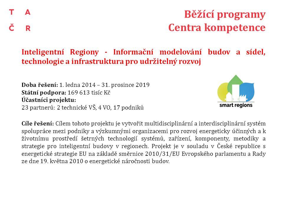 Běžící programy Centra kompetence Inteligentní Regiony - Informační modelování budov a sídel, technologie a infrastruktura pro udržitelný rozvoj Doba