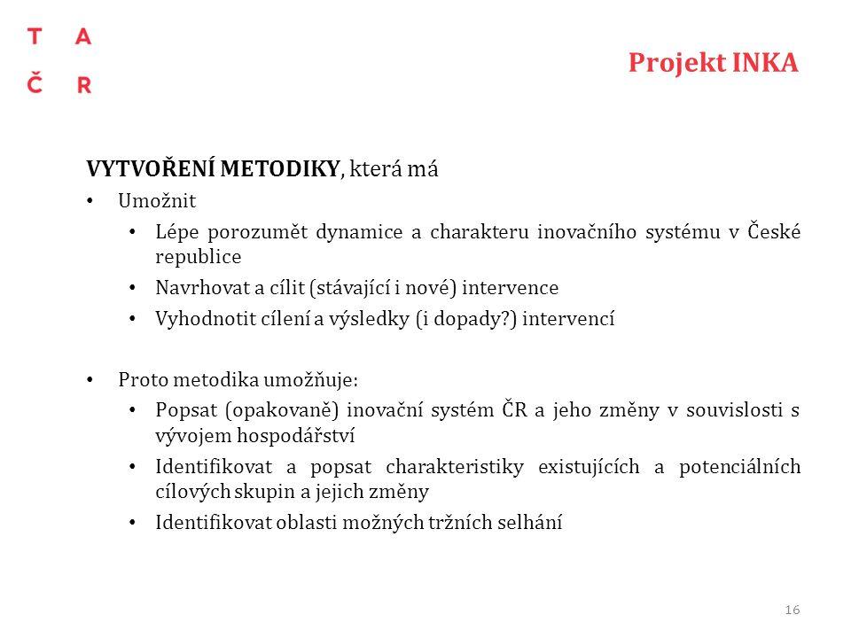 Projekt INKA VYTVOŘENÍ METODIKY, která má Umožnit Lépe porozumět dynamice a charakteru inovačního systému v České republice Navrhovat a cílit (stávají