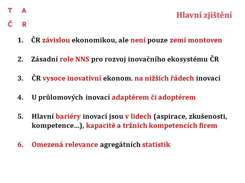 1.ČR závislou ekonomikou, ale není pouze zemí montoven 2.Zásadní role NNS pro rozvoj inovačního ekosystému ČR 3.