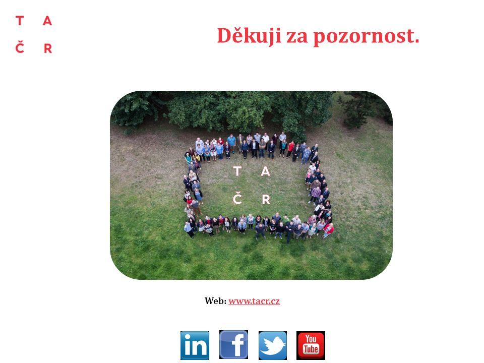 Děkuji za pozornost. Web: www.tacr.cz