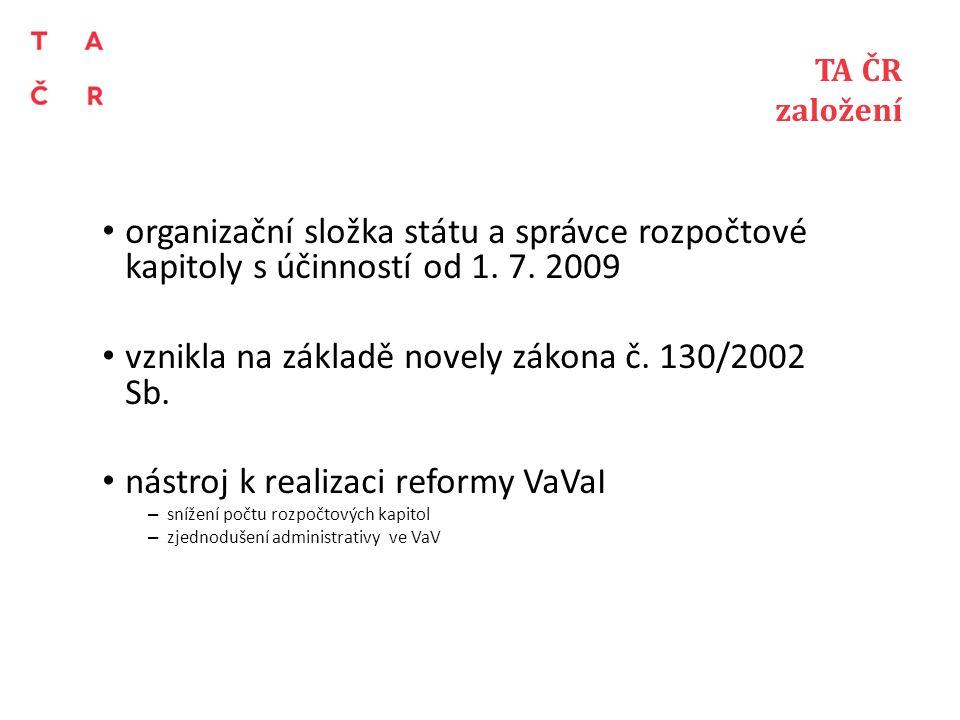 TA ČR založení organizační složka státu a správce rozpočtové kapitoly s účinností od 1. 7. 2009 vznikla na základě novely zákona č. 130/2002 Sb. nástr