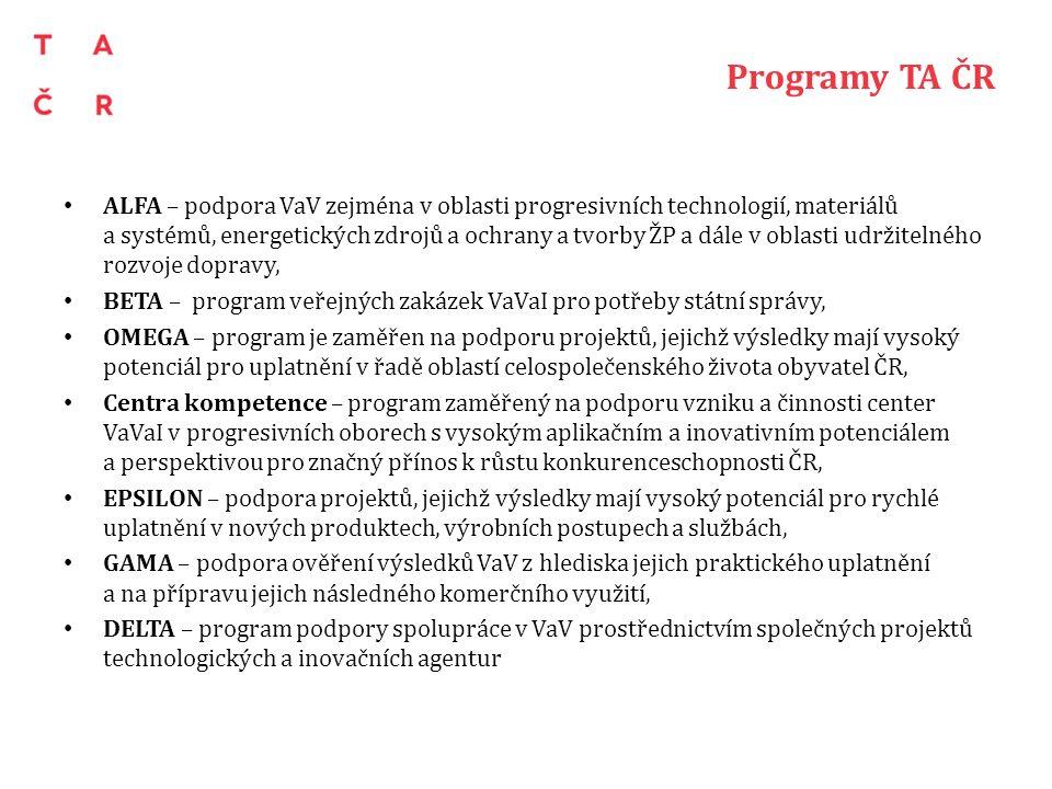 Programy TA ČR ALFA – podpora VaV zejména v oblasti progresivních technologií, materiálů a systémů, energetických zdrojů a ochrany a tvorby ŽP a dále