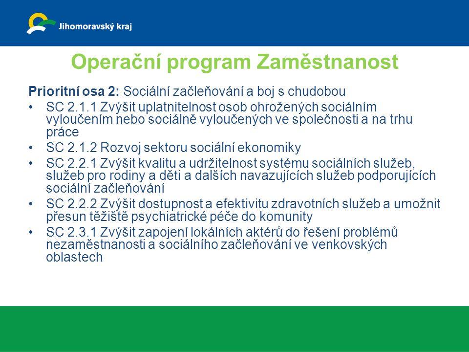 Operační program Zaměstnanost Prioritní osa 2: Sociální začleňování a boj s chudobou SC 2.1.1 Zvýšit uplatnitelnost osob ohrožených sociálním vyloučením nebo sociálně vyloučených ve společnosti a na trhu práce SC 2.1.2 Rozvoj sektoru sociální ekonomiky SC 2.2.1 Zvýšit kvalitu a udržitelnost systému sociálních služeb, služeb pro rodiny a děti a dalších navazujících služeb podporujících sociální začleňování SC 2.2.2 Zvýšit dostupnost a efektivitu zdravotních služeb a umožnit přesun těžiště psychiatrické péče do komunity SC 2.3.1 Zvýšit zapojení lokálních aktérů do řešení problémů nezaměstnanosti a sociálního začleňování ve venkovských oblastech