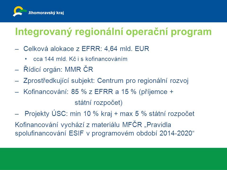 Novinky oproti období 2007-2013 –30 % alokace pro integrované nástroje ITI, IPRÚ, CLLD –Větší důraz na koordinaci programů Větší tlak na oporu podpory ve strategiích pro danou oblast –Územní a tematická koncentrace Integrovaný regionální operační program