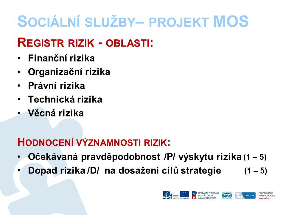 S OCIÁLNÍ SLUŽBY – PROJEKT MOS R EGISTR RIZIK - OBLASTI : Finanční rizika Organizační rizika Právní rizika Technická rizika Věcná rizika H ODNOCENÍ VÝZNAMNOSTI RIZIK : Očekávaná pravděpodobnost /P/ výskytu rizika (1 – 5) Dopad rizika /D/ na dosažení cílů strategie (1 – 5)