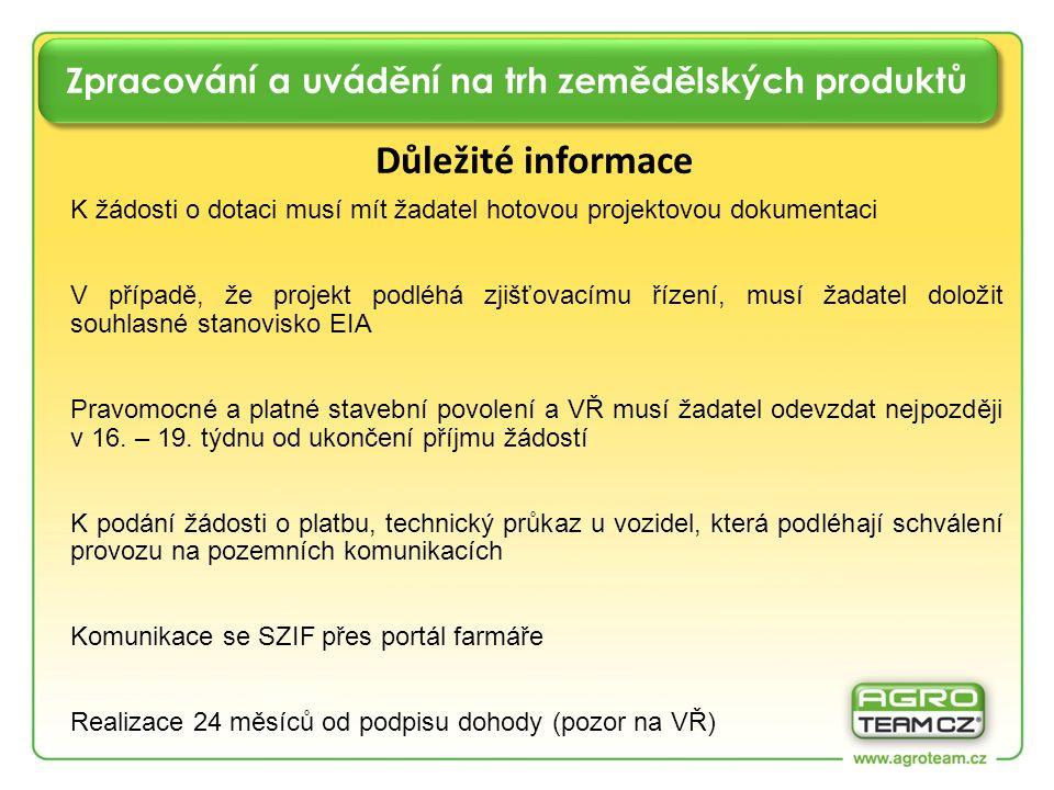 Zpracování a uvádění na trh zemědělských produktů Důležité informace K žádosti o dotaci musí mít žadatel hotovou projektovou dokumentaci V případě, že
