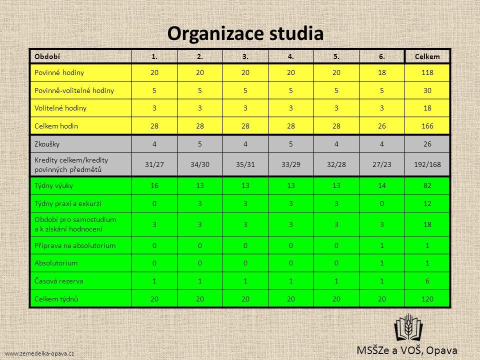 Zapojíme Vás do tuzemských a zahraničních projektů… MSŠZe a VOŠ, Opava Naši vybraní studenti absolvovali praxi ve Španělsku… www.zemedelka-opava.cz
