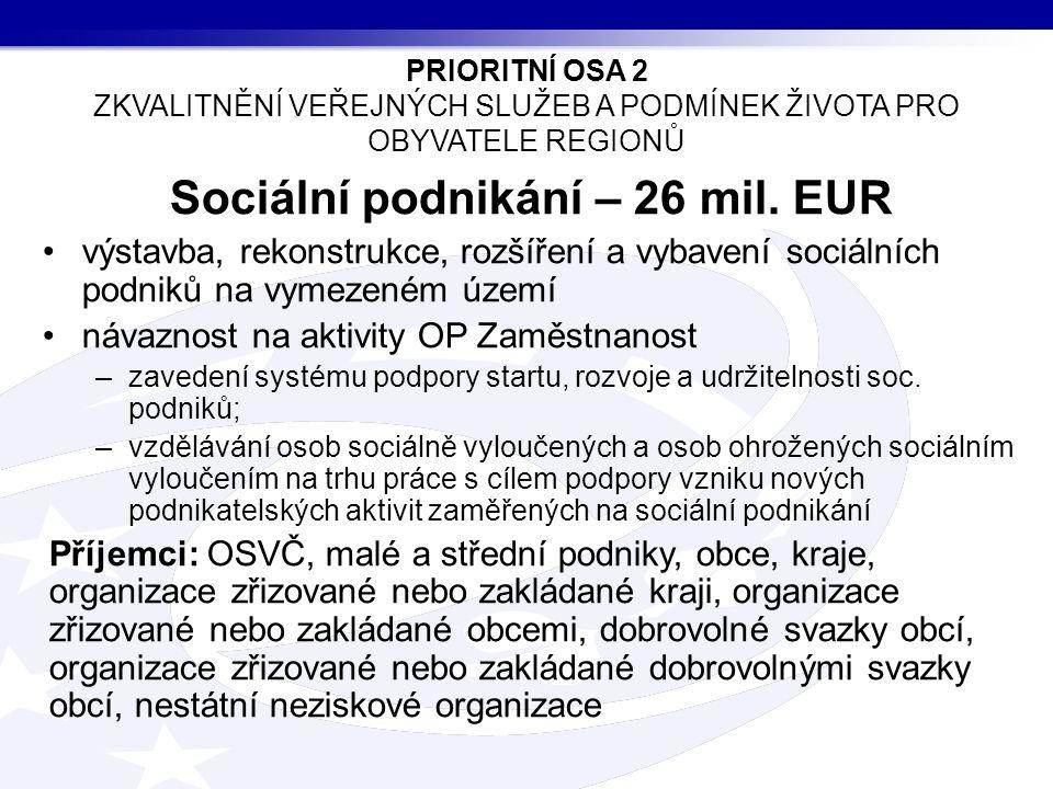 Sociální podnikání – 26 mil.