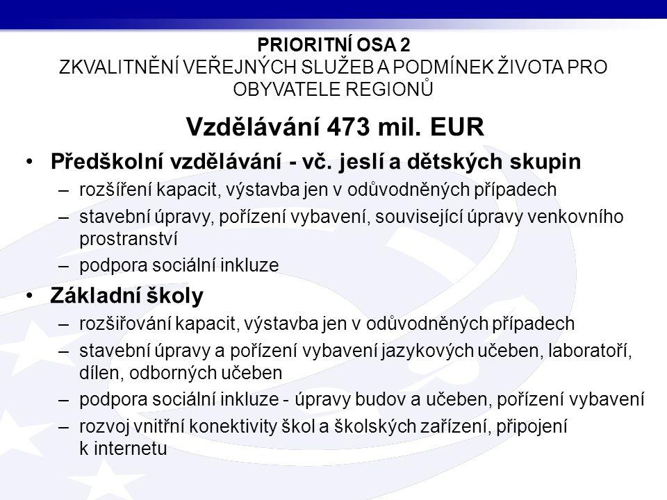 Vzdělávání 473 mil. EUR Předškolní vzdělávání - vč.