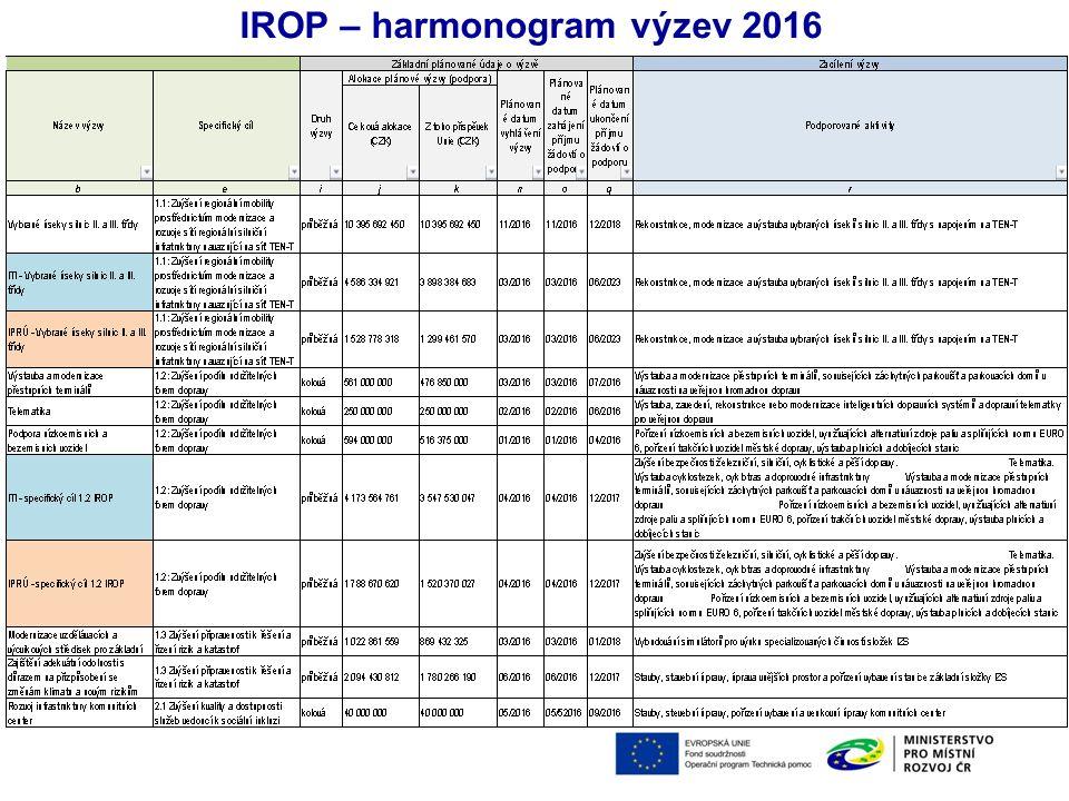 IROP – harmonogram výzev 2016
