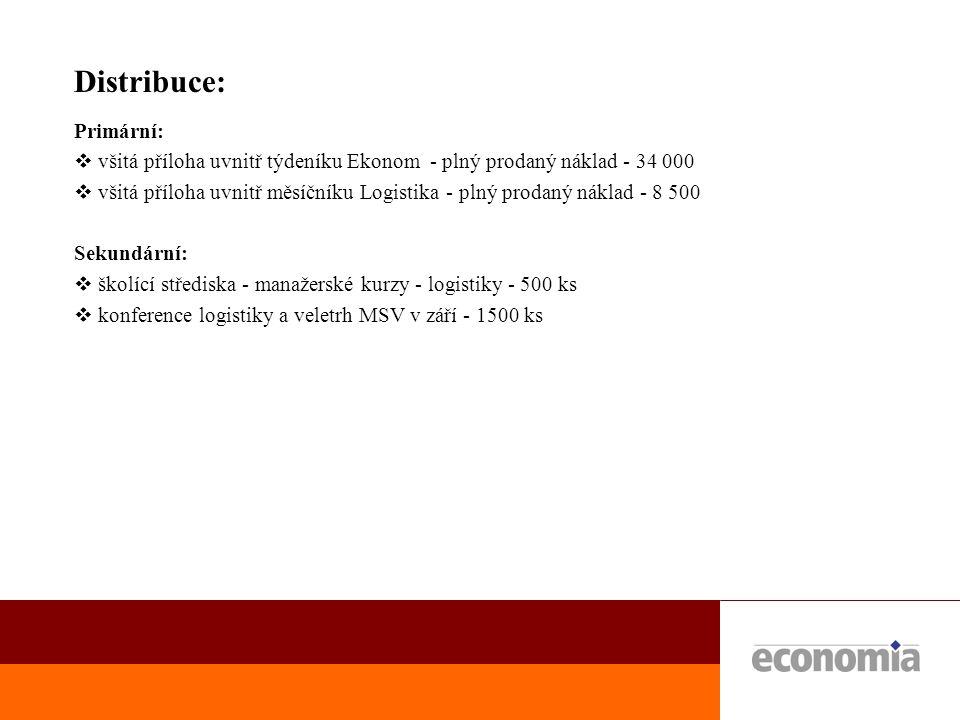Ceník standardní plošné inzerce Uzávěrka inzerce je 7.6.2006!