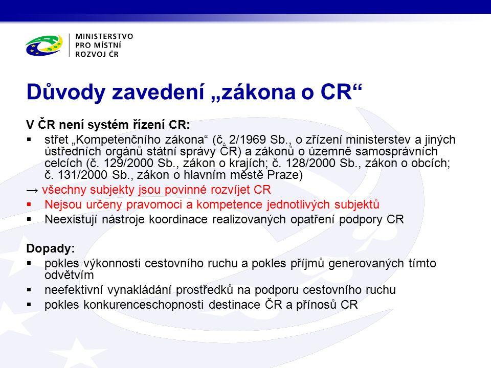 """V ČR není systém řízení CR:  střet """"Kompetenčního zákona (č."""