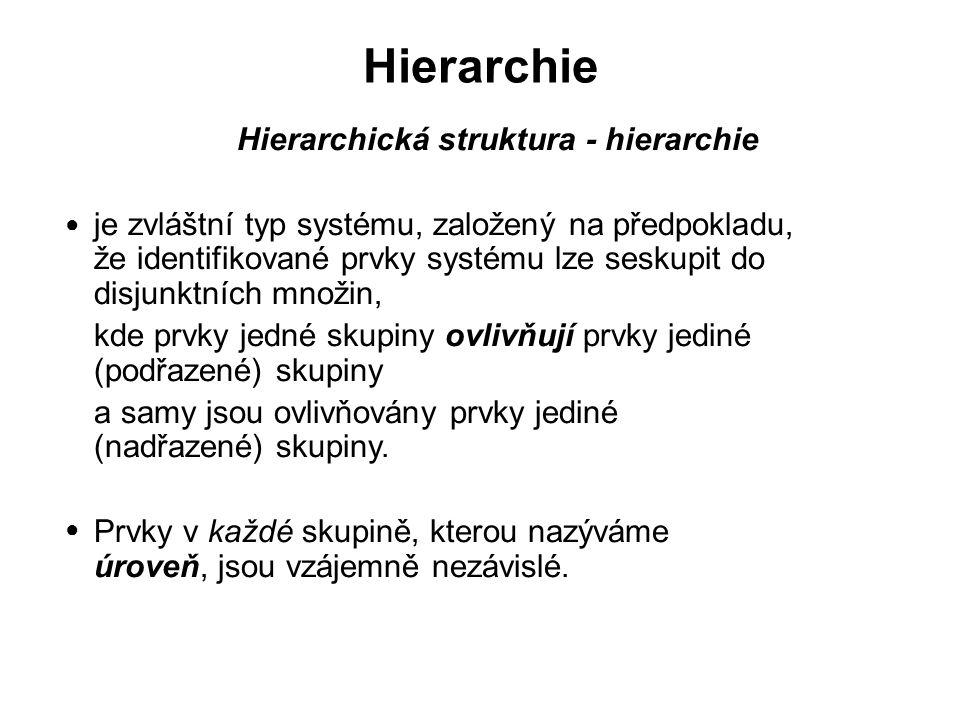 Hierarchie Hierarchická struktura - hierarchie je zvláštní typ systému, založený na předpokladu, že identifikované prvky systému lze seskupit do disju