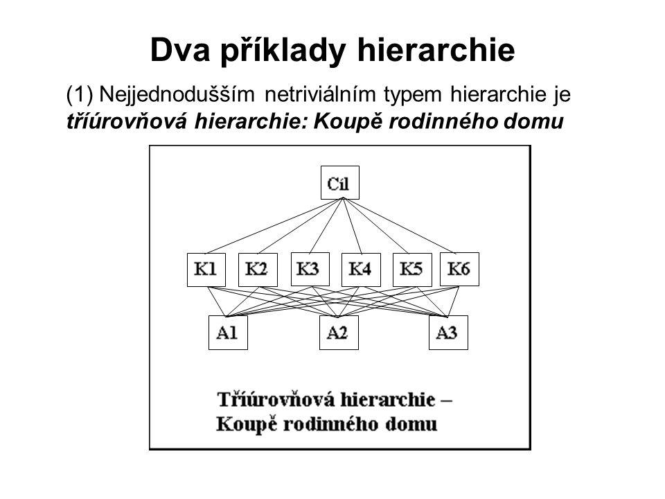 Dva příklady hierarchie … 3 alternativy: A1, A2, A3.