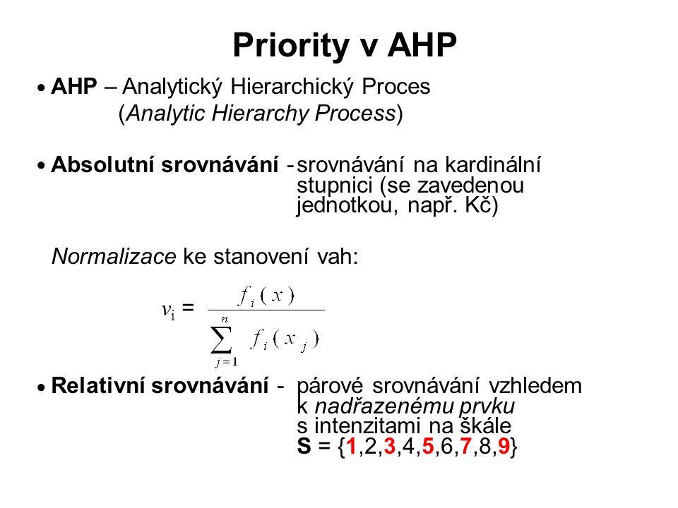 Priority v AHP AHP – Analytický Hierarchický Proces (Analytic Hierarchy Process) Absolutní srovnávání -srovnávání na kardinální stupnici (se zavedenou